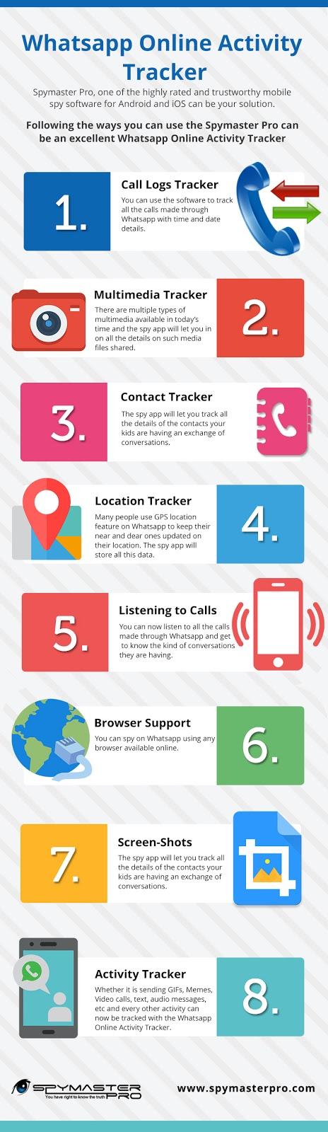 Top Five Whatsapp Login Online Tracker - Circus