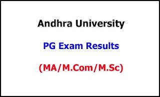AU PG Results