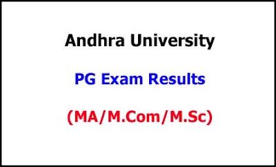 AU PG Results 2021