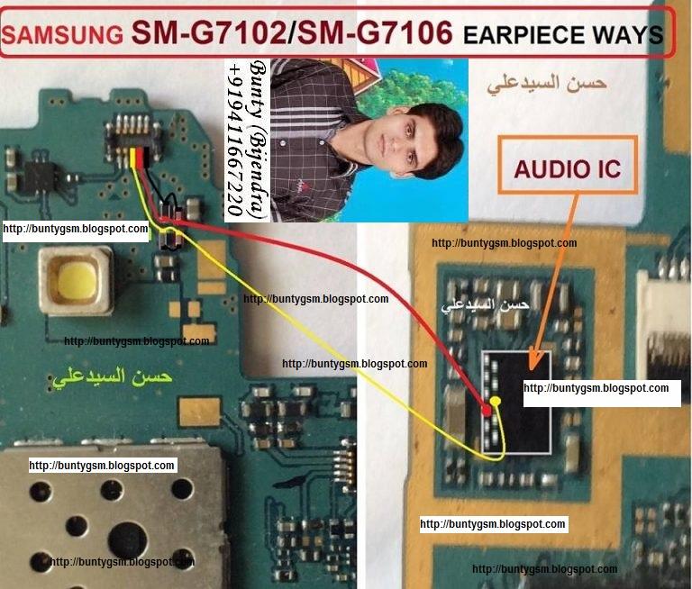 Samsung SM-G7102 Ear Speaker Ways Earpiece Jumper Solution - IMET ...