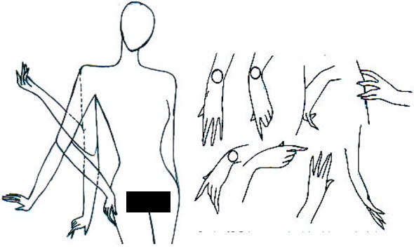 Gambar Tangan