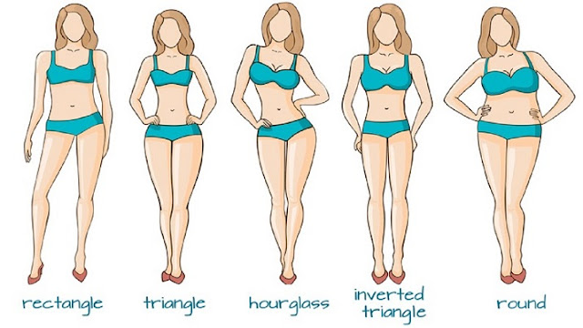 Know Your Body Type Before start Losing Fat