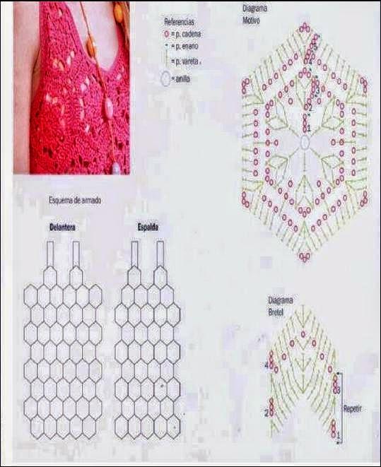 PATRONES GRATIS DE CROCHET: Vestido a crochet con hexágonos...patrón ...