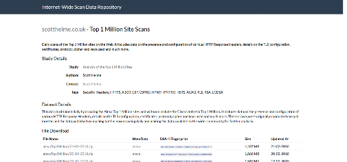 Gambar Internet Wide Scan Data Repository