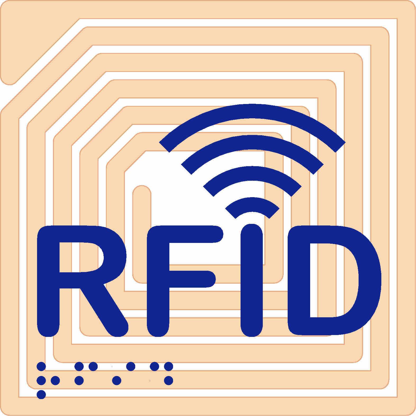 What is RFID ? | Zuraidin's