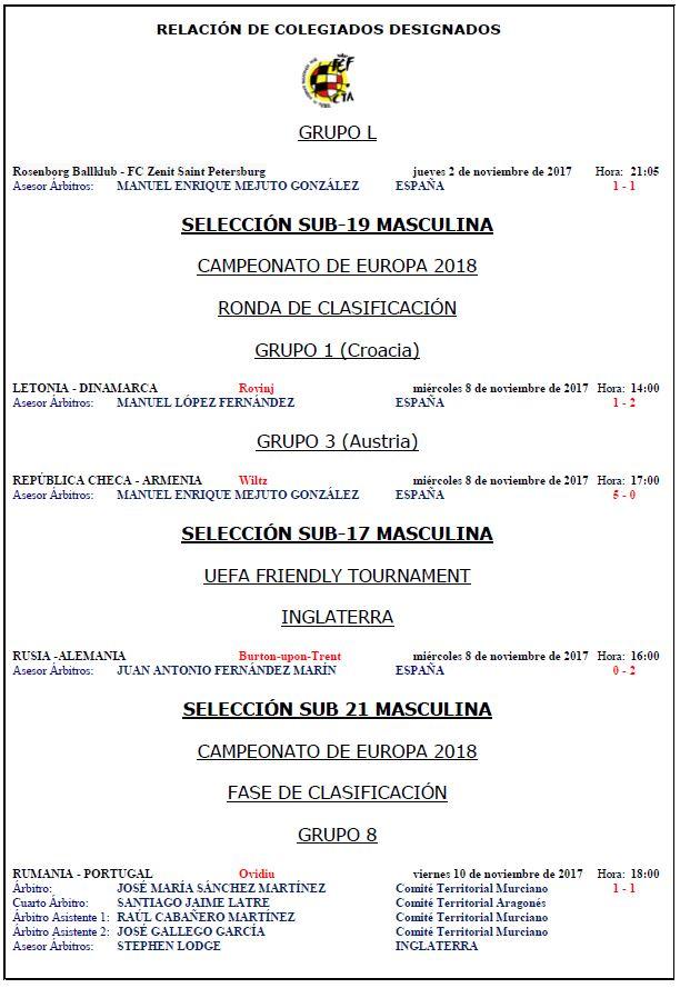 arbitros-futbol-designaciones-fifa2