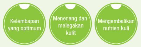 http://www.kateginting.com/2017/11/produk-penjagaan-kulit-terbaik-untuk-si-Manja-Anda-Selamat-Lembut-dan-Organik.html
