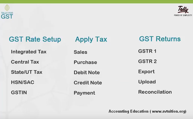 GST in Tally ERP 9 Release 6 | Accounting Education