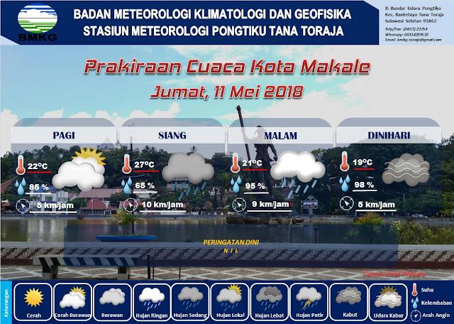 Hati-hati! Siang Ini, Tana Toraja dan Toraja Utara Akan Dilanda Hujan Lokal Hingga Malam Hari