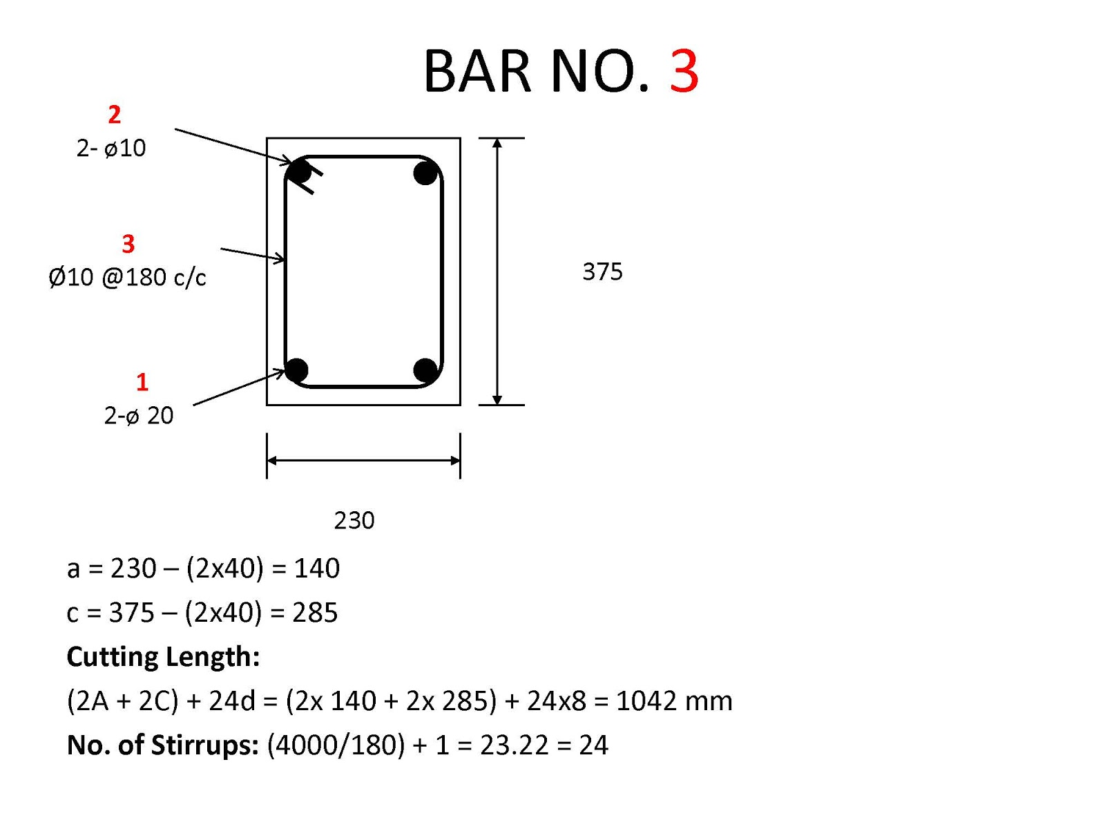 What is Bar Bending Schedule (BBS) | Bar Bending Schedule of Beam