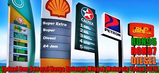 harga minyak malaysia, minyak ron95 turun, harga baru minyak ron 95