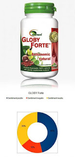 pareri forum globy forte supliment natural tratament anemie
