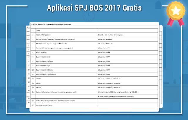 Aplikasi SPJ BOS 2017 Gratis