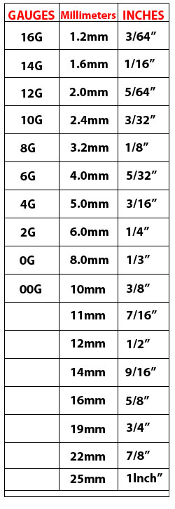 Stretching Gauge Size Ear Chart