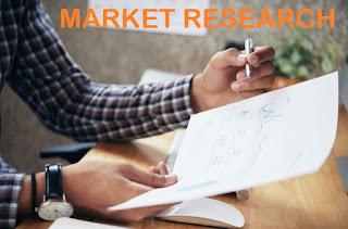 Tujuan Dan Sasaran Riset Pasar