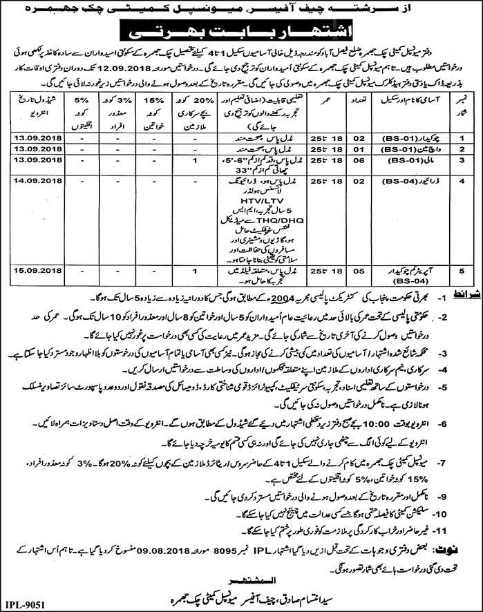 Latest Vacancies Announced in Municipal Committe Faisalabad 8 September 2018