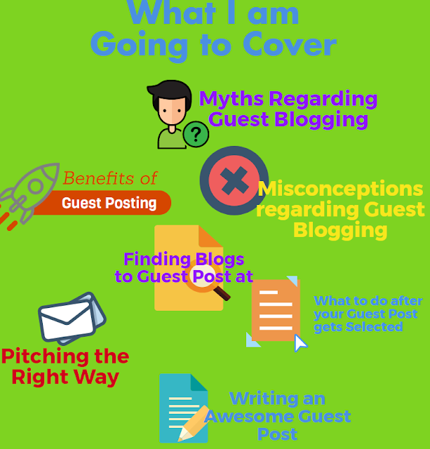 Guest Posting Steps