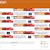 Tips Mendapatkan Uang Dari AdSense - Blog - Sukirman Fajar M