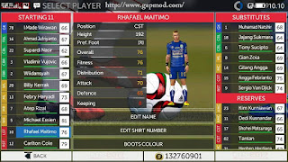 Download FTS 2017 Update Mod PERSIB Special Viking Apk + Data