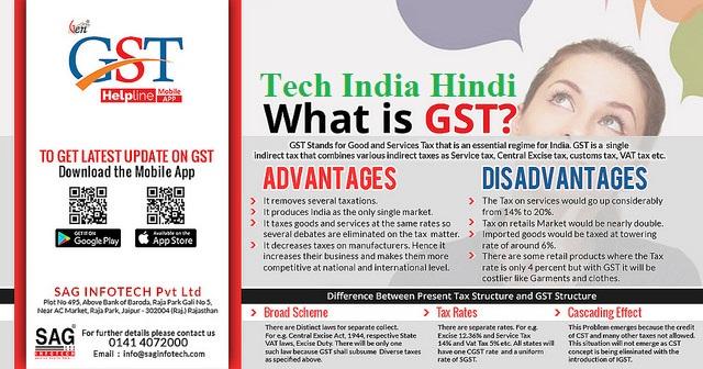 Quick Tips and Tricks GST Rates Finder app ke baare me jo recently
