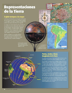 Apoyo Primaria Atlas de Geografía del Mundo 5to. Grado Capítulo 1 Lección 3 Representaciones de la Tierra, El Globo Terráqueo y los Mapas, Puntos, Círculos y Lineas  Imaginarias de la Tierra