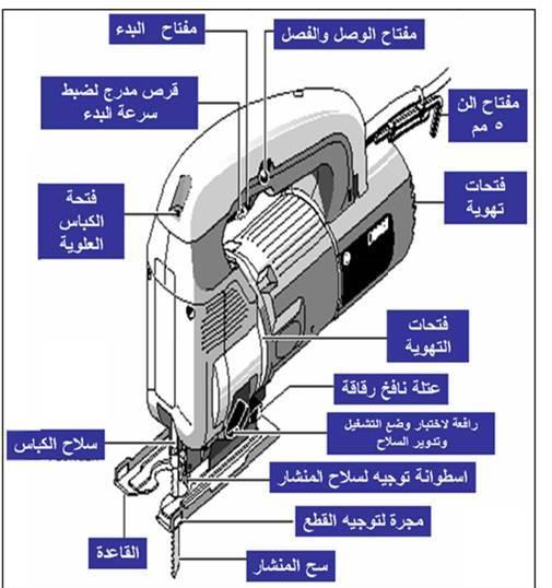 تعلم صيانة المنشار الكهربائي
