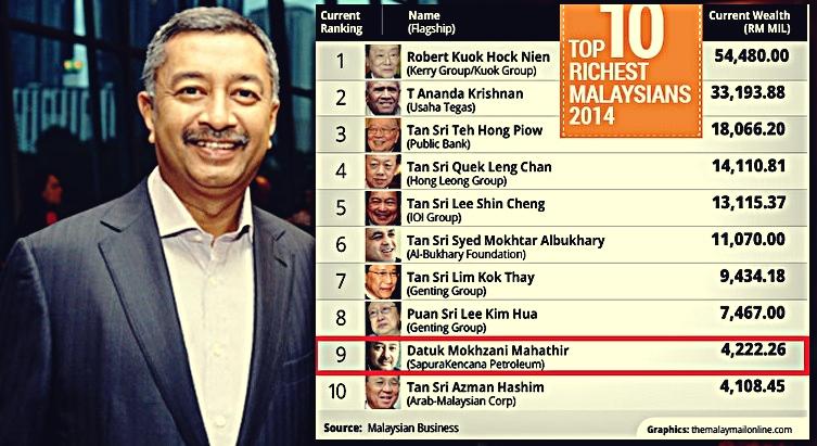 Anak Mahathir Kantoi Miliki Kekayaan Hasil Dari Bapanya?