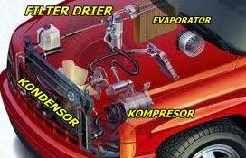bagan sistem AC kompresor dll