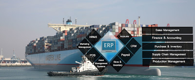 Trading ERP Software Solutions in Chennai