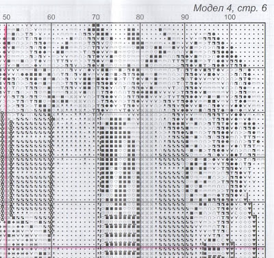 cross stitch patterns free printable, free counted cross stitch charts, cross stitch patterns maker, cross stitch patterns free to download, cross stitch designs free download pdf, cross stitch patterns download, cross stitch designs for wall hanging, easy cross stitch patterns, cross stitch designs with graphs, free download free,