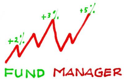 Cara Mudah Cari Fund Manager Produk Reksa Dana