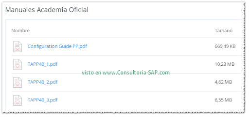 Manuales Oficiales SAP PP