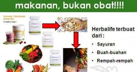 Program Diet Produk Herbalife Indonesia