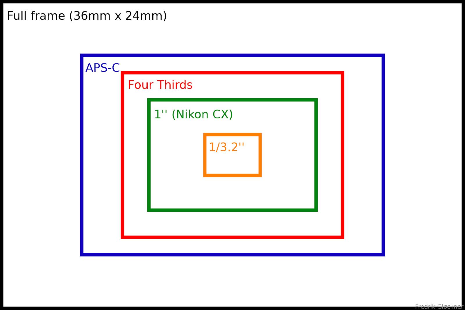wiring diagram for photo sensor wiring wiring diagrams wiring diagram for photo sensor