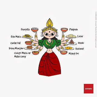 Zomato Durga Puja