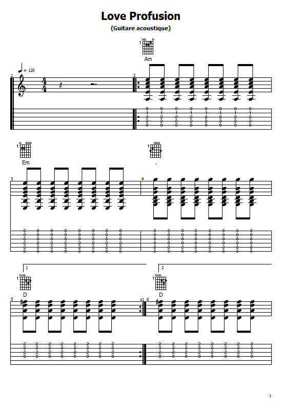 Love Profusion Tabs Madonna - How to Play Love Profusion Guitar Tabs Sheet Music lessons class,tutorials