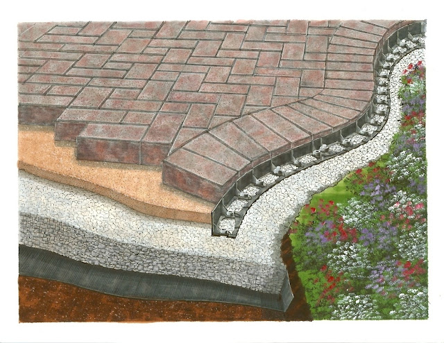 Barrier Zipper Galleries: Barrier Paver Edging