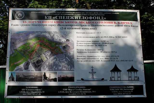 План реконструкции Владимирской горки