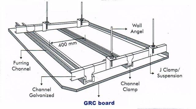 cara sekrup baja ringan metode pekerjaan pemasangan plafond - material proyeku