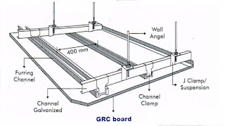 pemasangan plafond grc