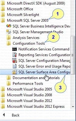 Surface-Area Configuration