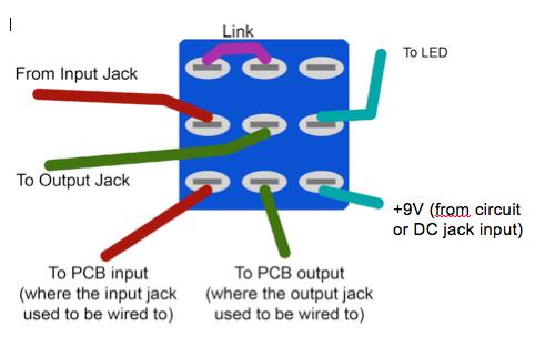 true bypass looper wiring diagram 2004 f150 radio tm schwabenschamanen de coda effects 3pdt and rh com