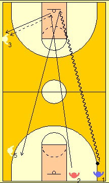 BALONCESTO-EJERCICIOS-BALANCE-1X1
