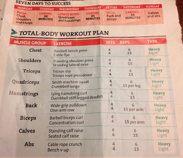 Weight reduction weight-reduction plan exercise Ratio