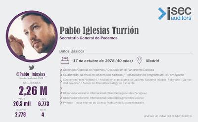 https://www.isecauditors.com/downloads/infografias_2019/pablo-iglesias.png