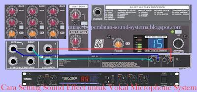 Cara-Setting-Sound-Effect-External-System
