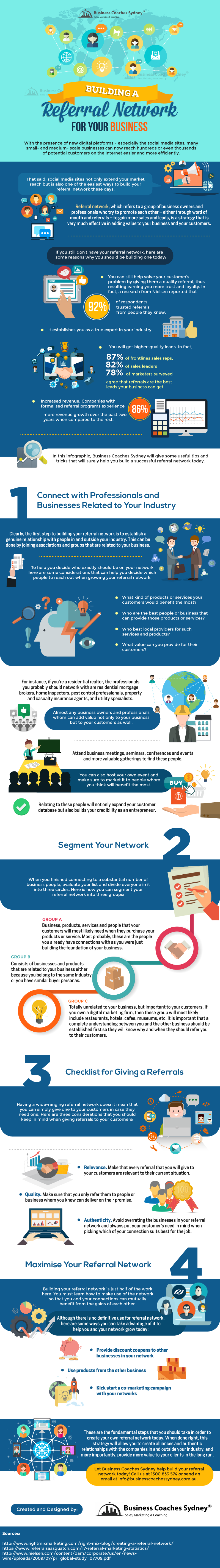 Building a Referral Network For Your Business