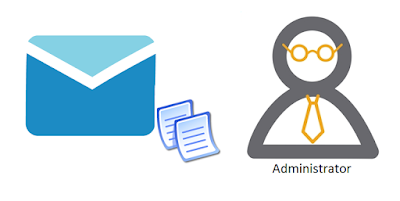 Exchange 2013 Email Copy Goes to Administrator Mailbox