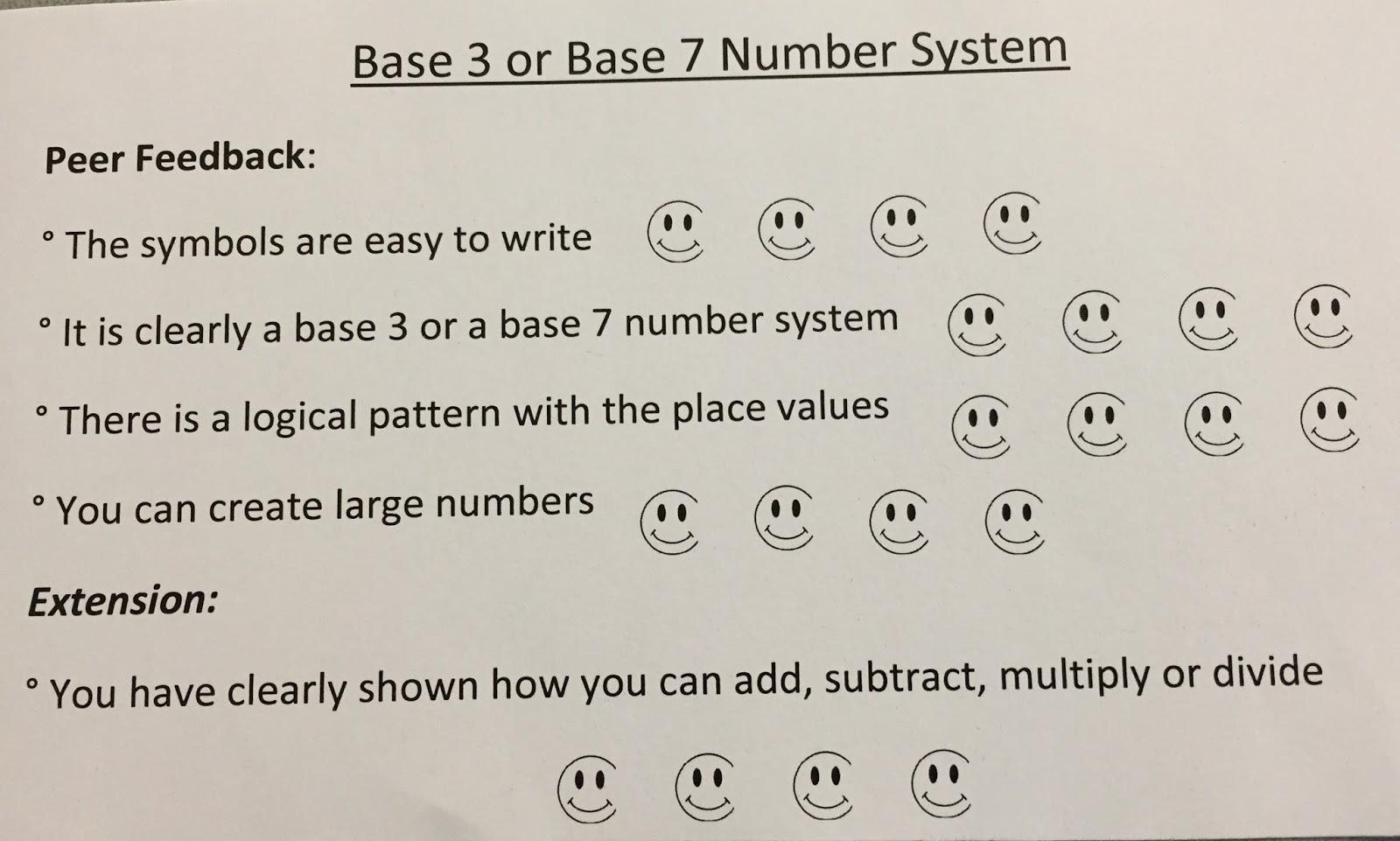 Image result for base-10 number system blogspot.com