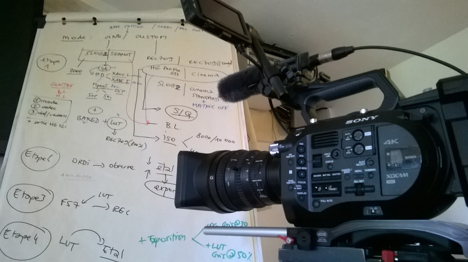 caméra pro numérique